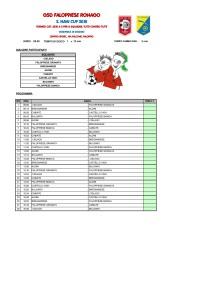Tabellone-Nani-Cup-2010-13-MAGGIO