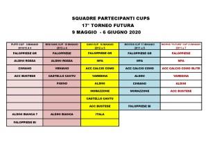 SQUADRE PARTECIPANTI CUPS FUTURA 2020-page-001